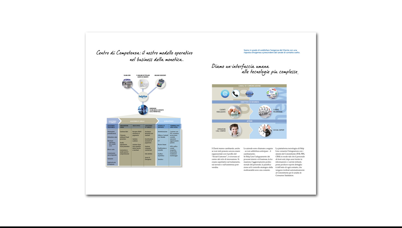 helpline-interno2-brochure