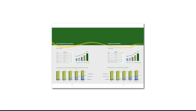 pavimental-brochure-istituzionale-e-bilancio3